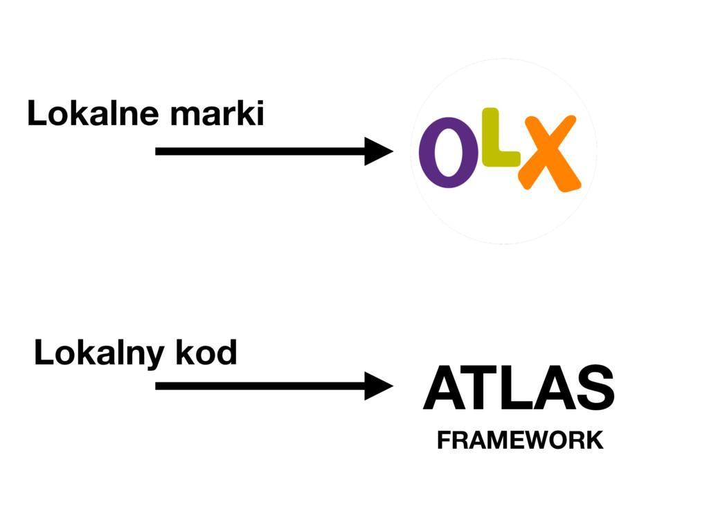 ATLAS Lokalne marki Lokalny kod FRAMEWORK
