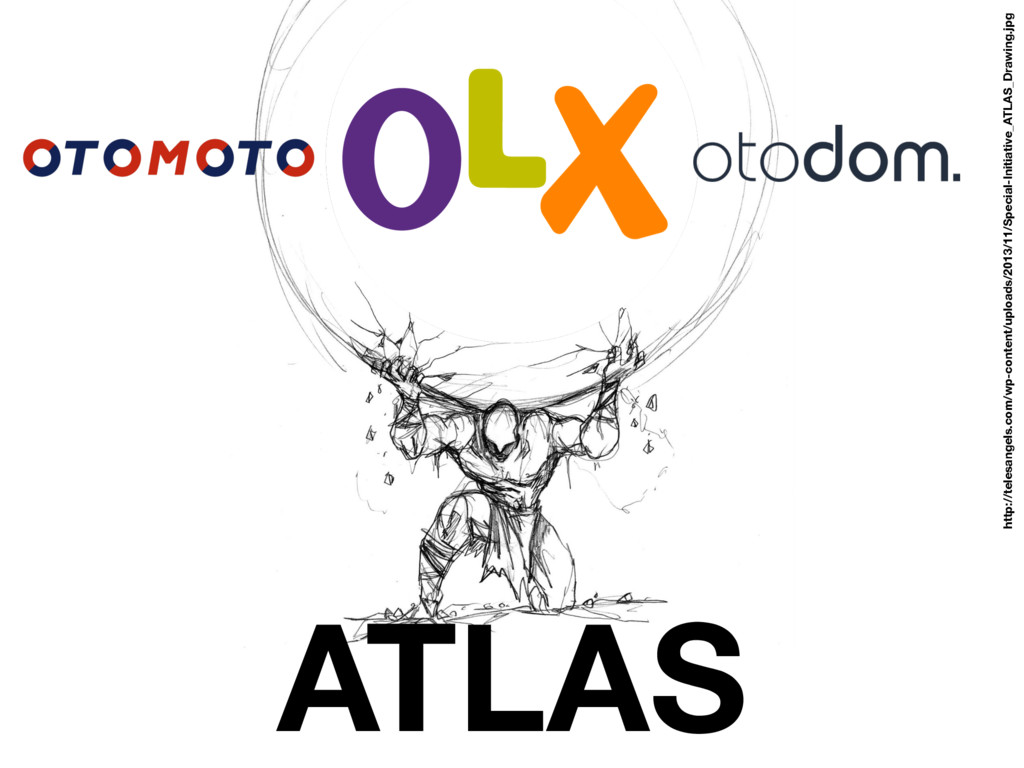ATLAS http://telesangels.com/wp-content/uploads...
