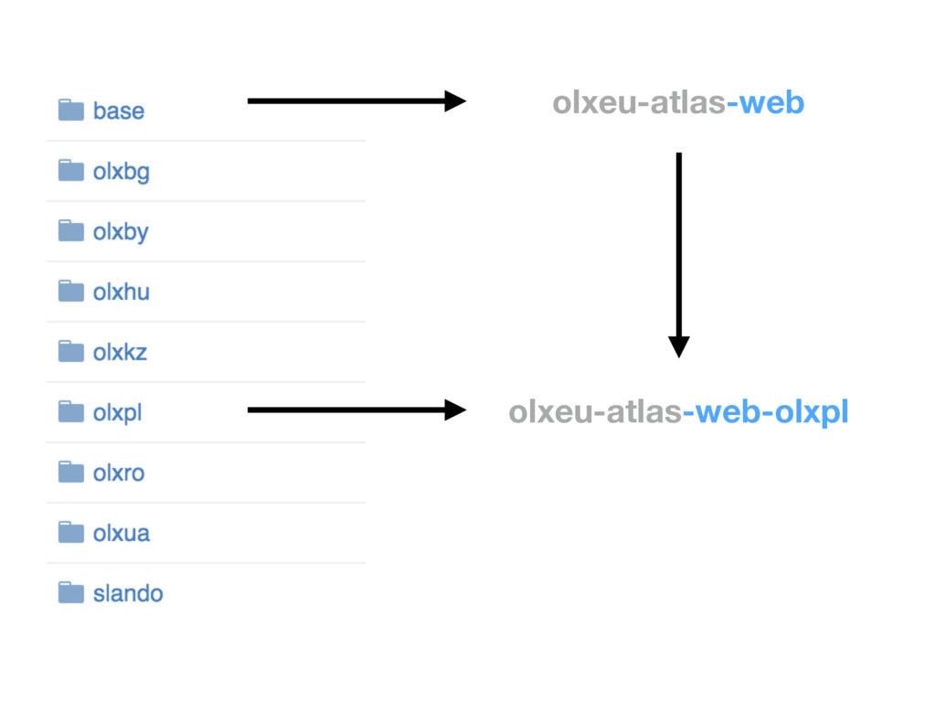 olxeu-atlas-web olxeu-atlas-web-olxpl