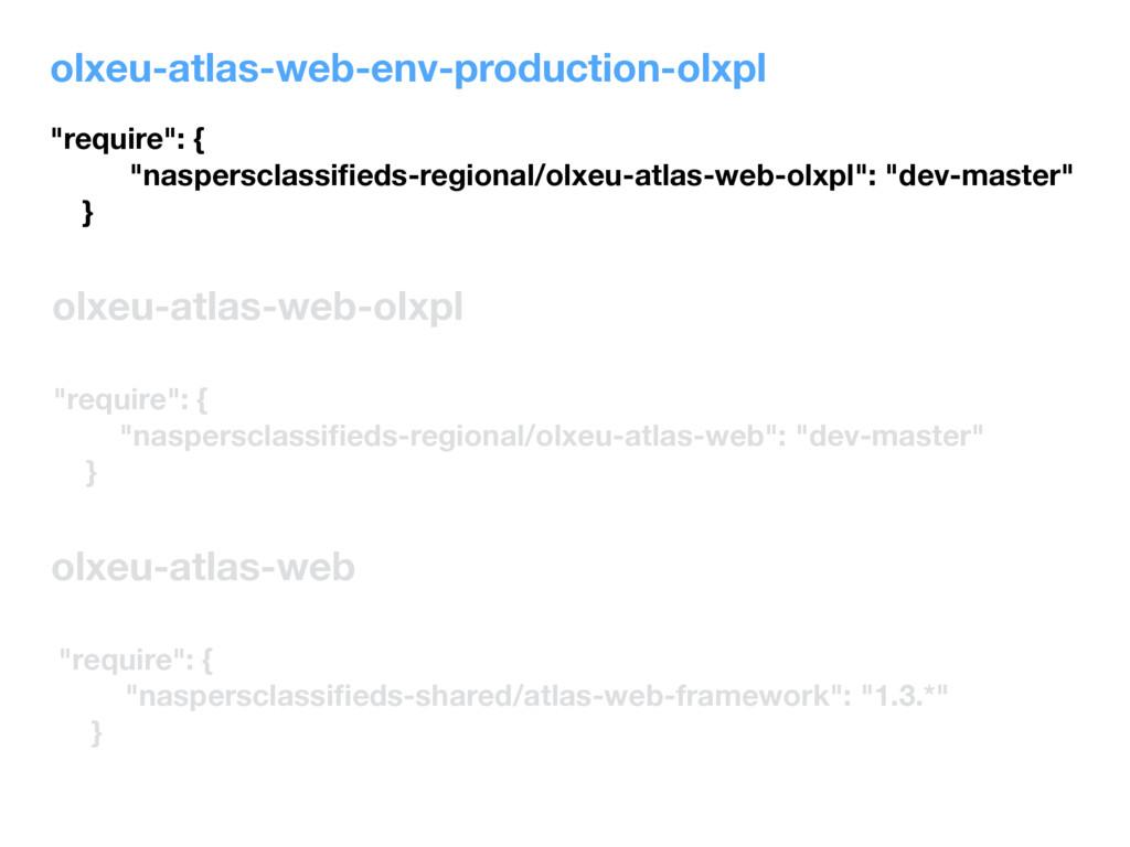 """require"": { ""naspersclassifieds-regional/olxeu-..."