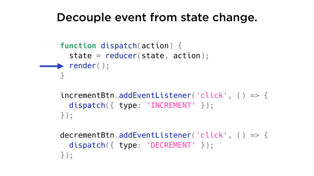 function dispatch(action) { state = reducer(sta...