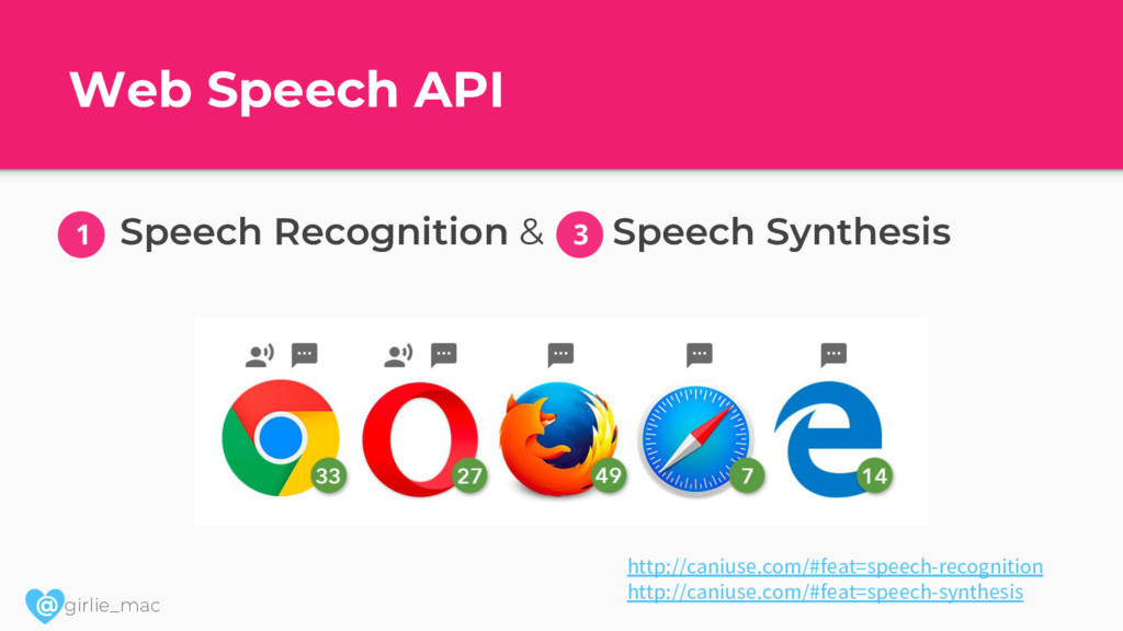 @ girlie_mac Web Speech API Speech Recognition ...
