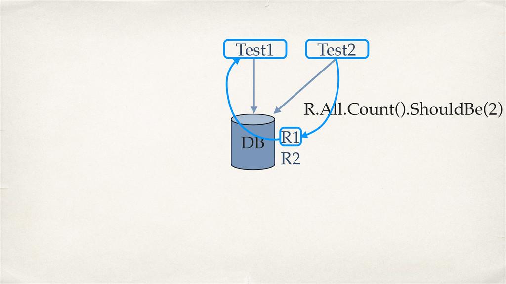 Test1 DB R1 Test2 R2 R.All.Count().ShouldBe(2)