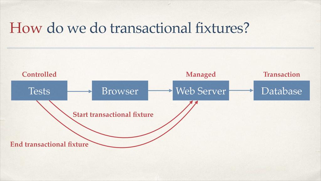 How do we do transactional fixtures? Tests Brow...