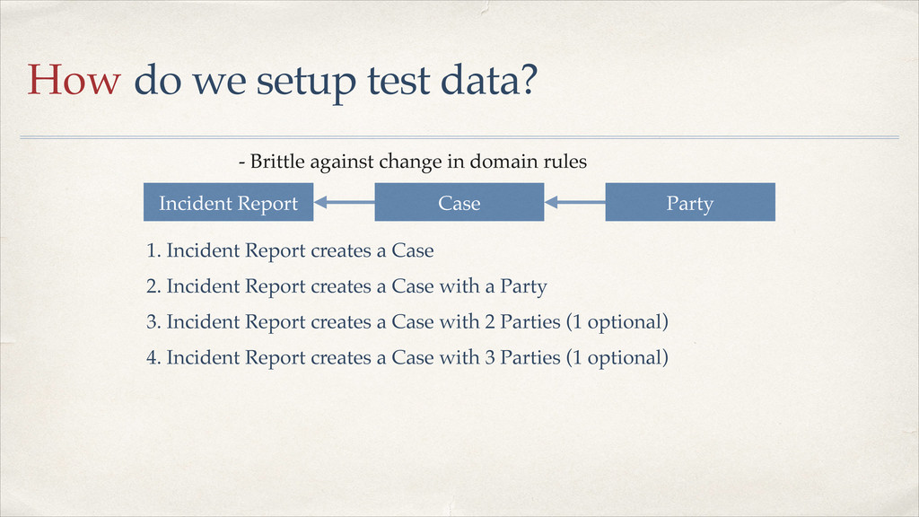 How do we setup test data? Incident Report Case...