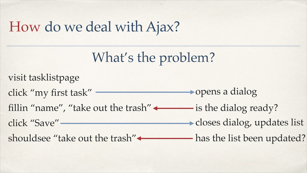 How do we deal with Ajax? What's the problem? v...