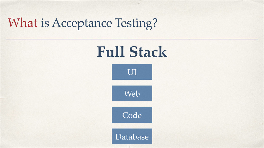 What is Acceptance Testing? Full Stack UI Web C...