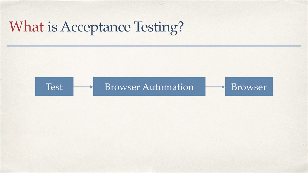 What is Acceptance Testing? Test Browser Automa...
