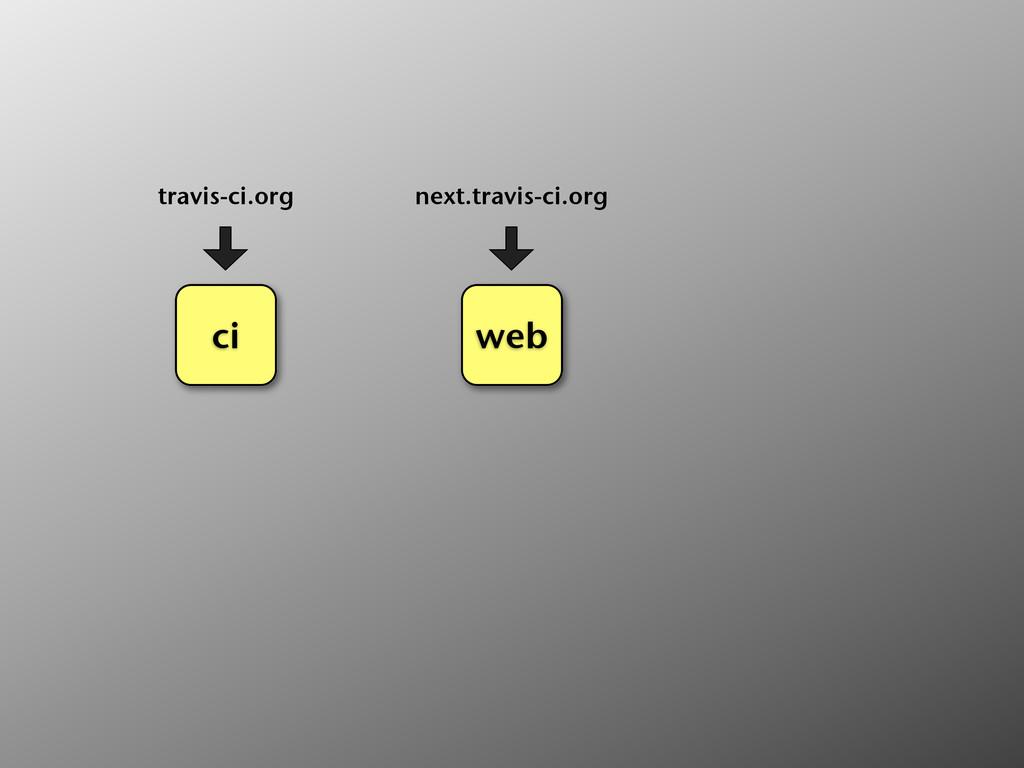 ci travis-ci.org web next.travis-ci.org