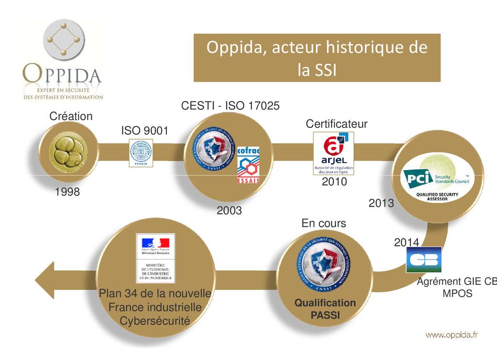 Oppida, acteur historique de la SSI Création IS...