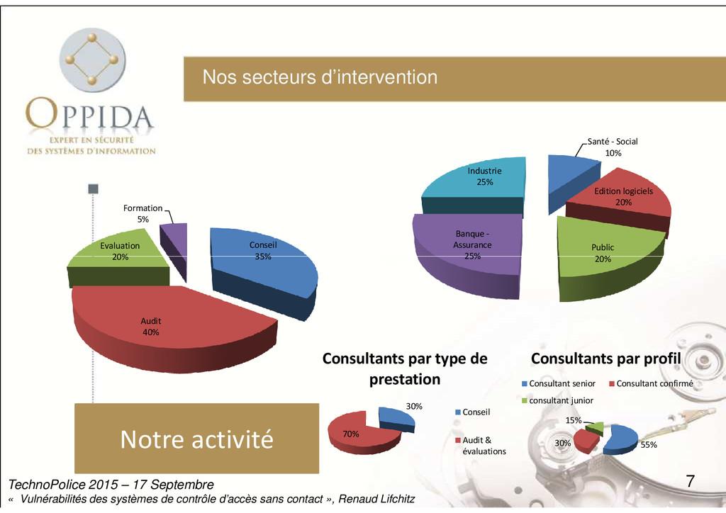 Conseil 35% Evaluation 20% Formation 5% Santé -...