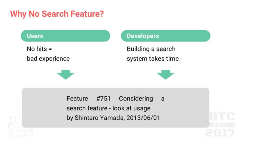Feature #751 Considering a search feature - loo...