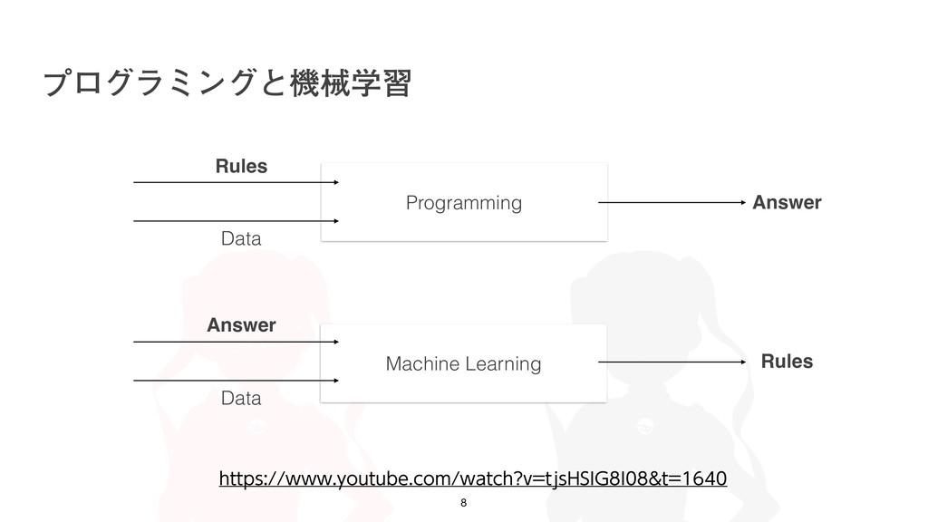 ϓϩάϥϛϯάͱػցֶश   Programming Machine Learning R...