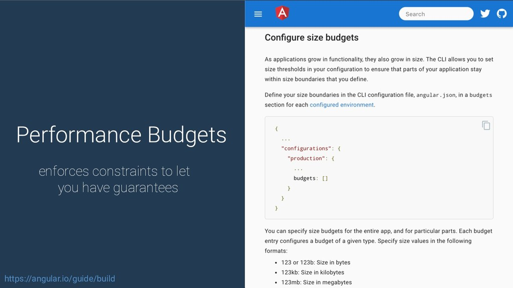 @yourtwitter Performance Budgets enforces const...