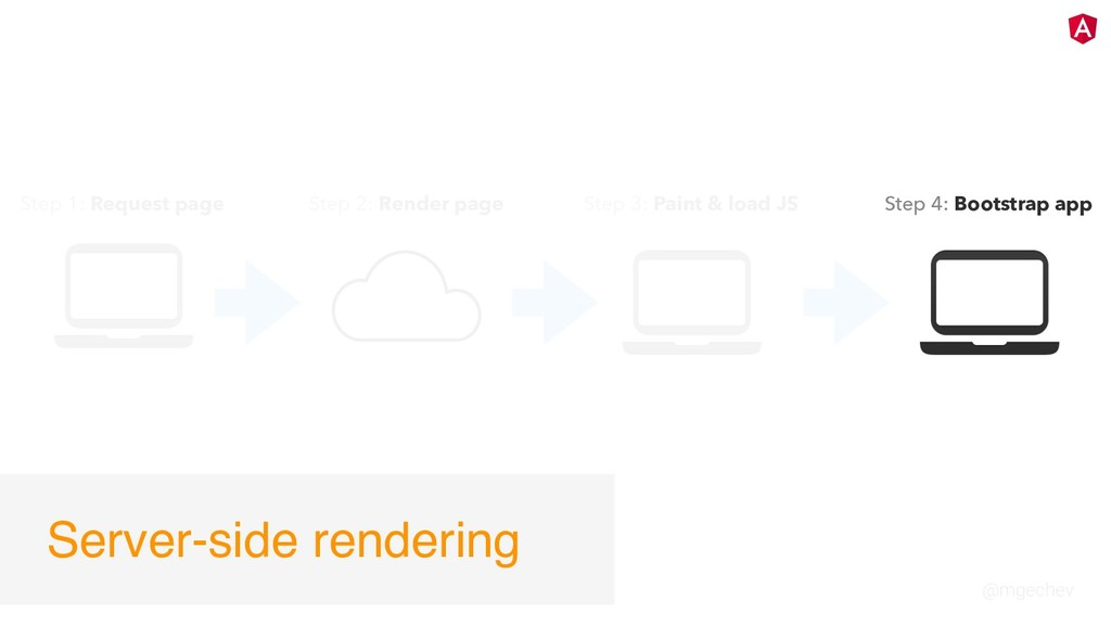 @mgechev Step 1: Request page Step 2: Render pa...