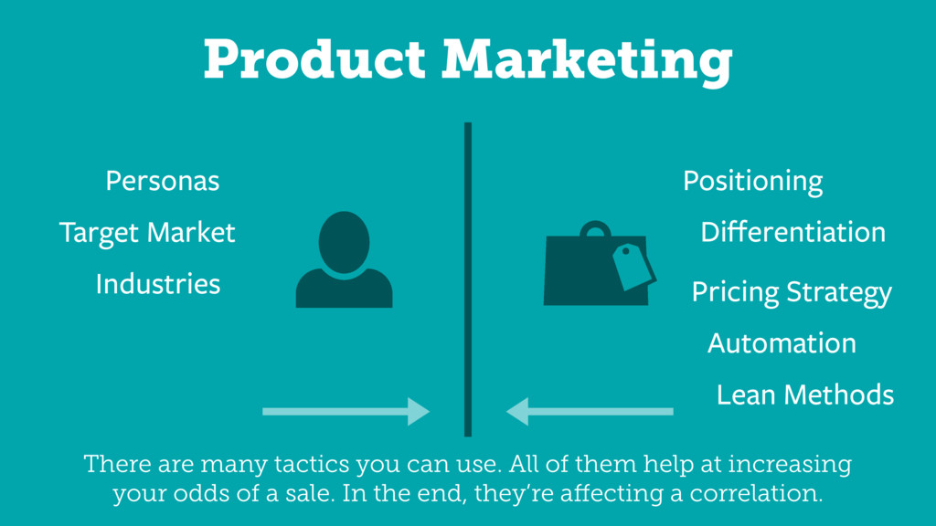 Product Marketing Personas Target Market Positi...