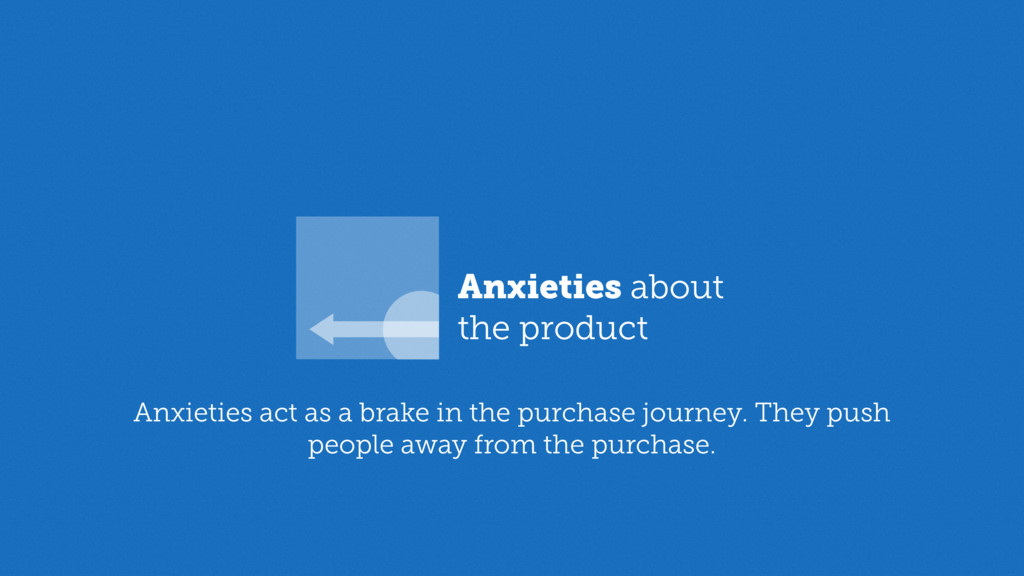 Anxieties about
