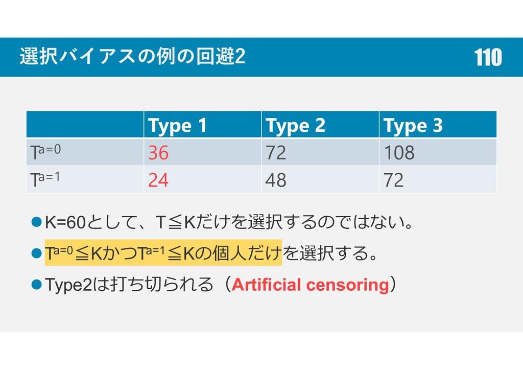 選択バイアスの例の回避2 Type 1 Type 2 Type 3 Ta=0 36 72 10...