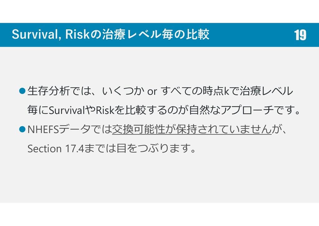 Survival, Riskの治療レベル毎の比較 生存分析では、いくつか or すべての時点k...