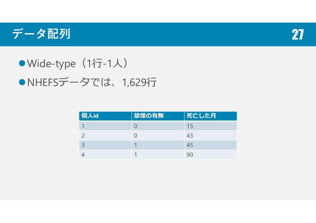 データ配列 Wide-type(1行-1人) NHEFSデータでは、1,629行 27 個人i...
