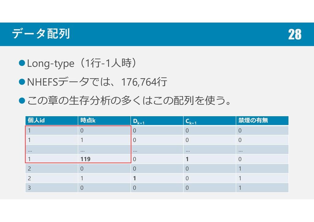 データ配列 Long-type(1行-1人時) NHEFSデータでは、176,764行 この章...