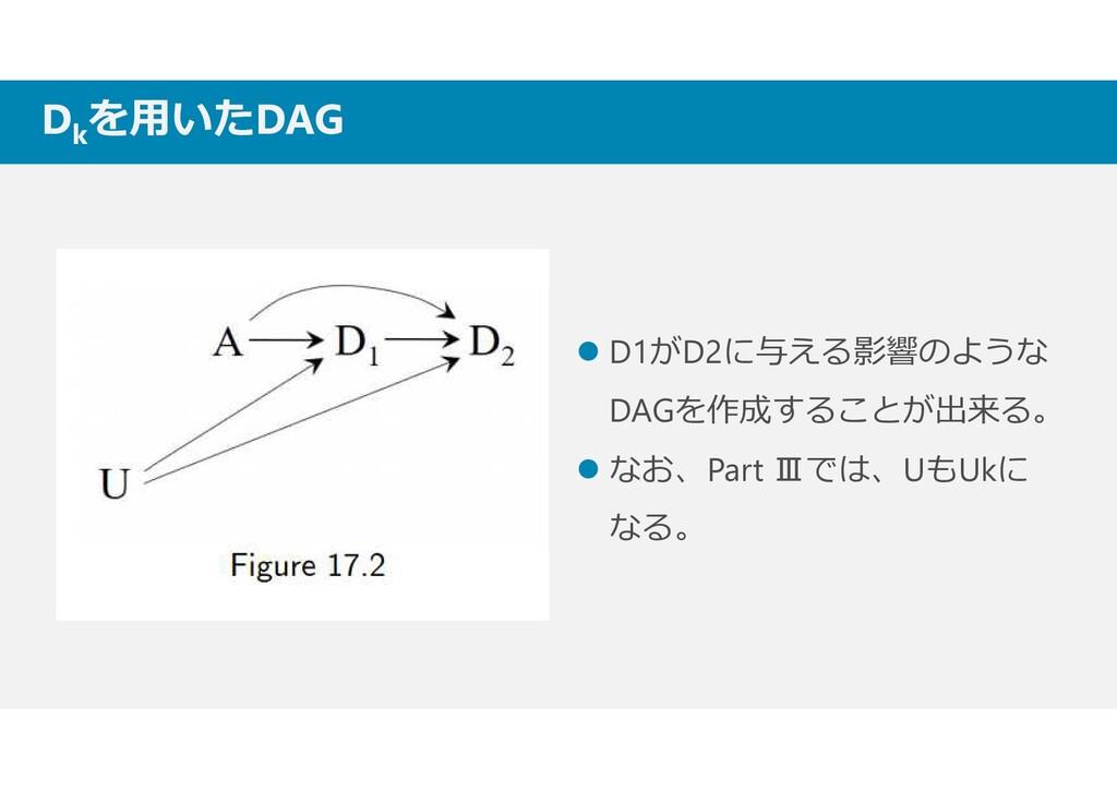 Dkを用いたDAG D1がD2に与える影響のような DAGを作成することが出来る。 なお、Pa...