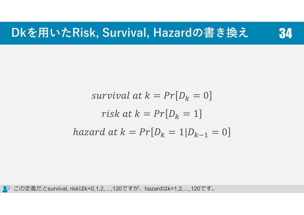 Dkを用いたRisk, Survival, Hazardの書き換え = = 0 = = 1 =...
