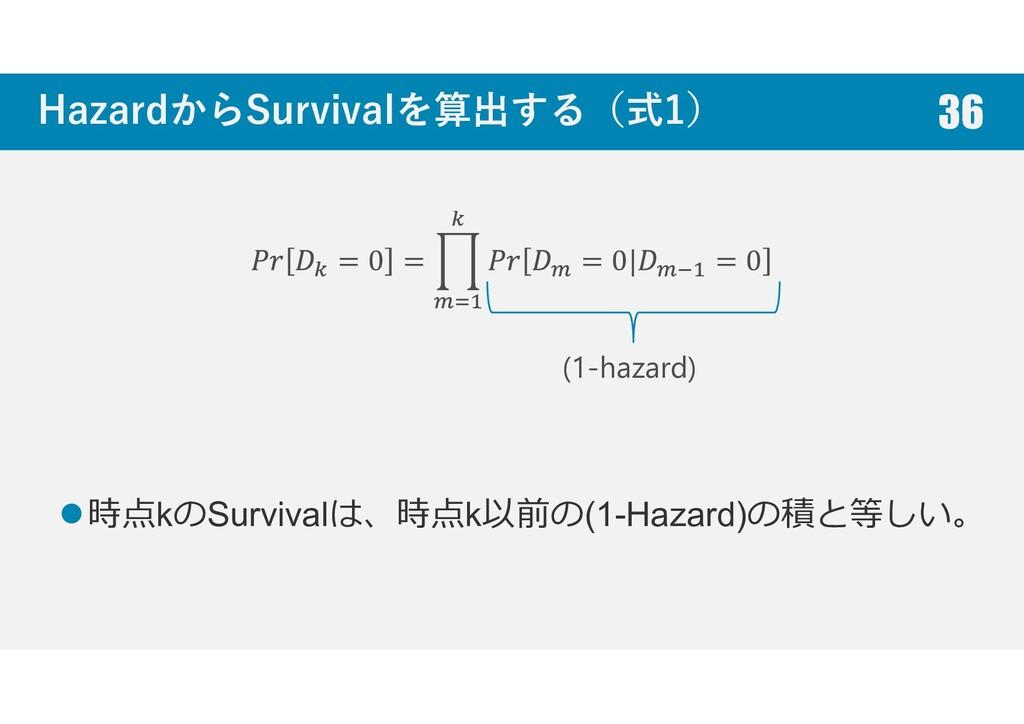 HazardからSurvivalを算出する(式1) 時点kのSurvivalは、時点k以前の(...