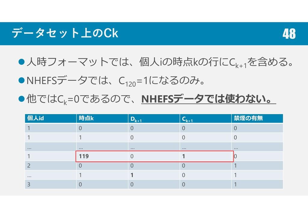 データセット上のCk 人時フォーマットでは、個人iの時点kの行にCk+1を含める。 NHEFS...
