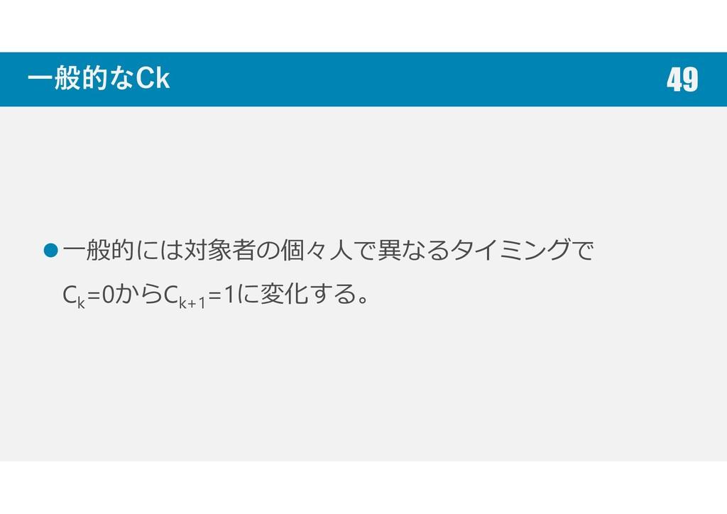 一般的なCk 一般的には対象者の個々人で異なるタイミングで Ck =0からCk+1 =1に変化...