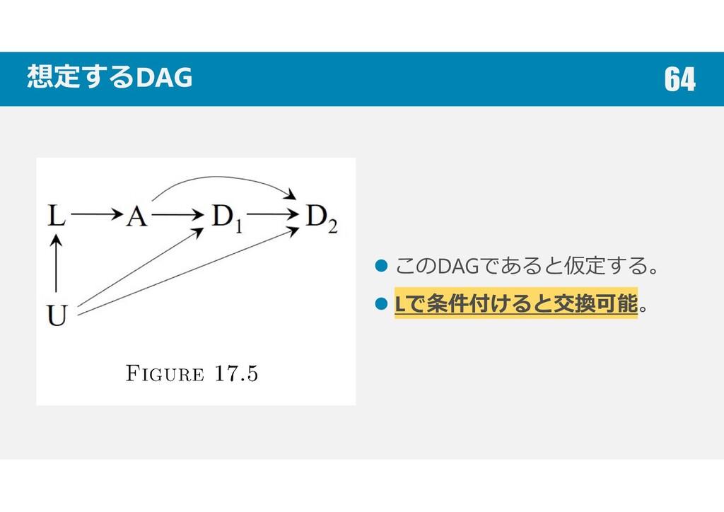 想定するDAG このDAGであると仮定する。 Lで条件付けると交換可能。 64 64