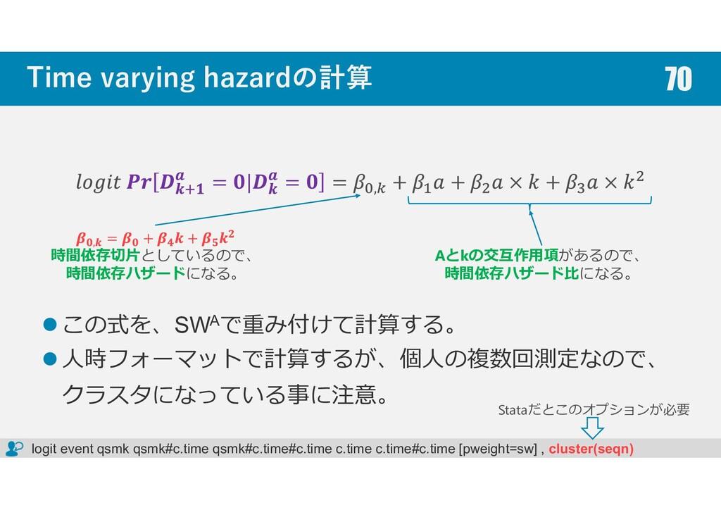 Time varying hazardの計算 この式を、SWAで重み付けて計算する。 人時フォ...