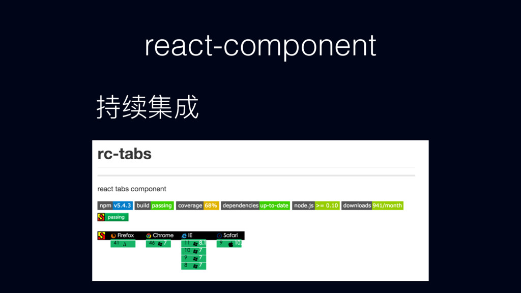 react-component ೮ᖅᵞ౮