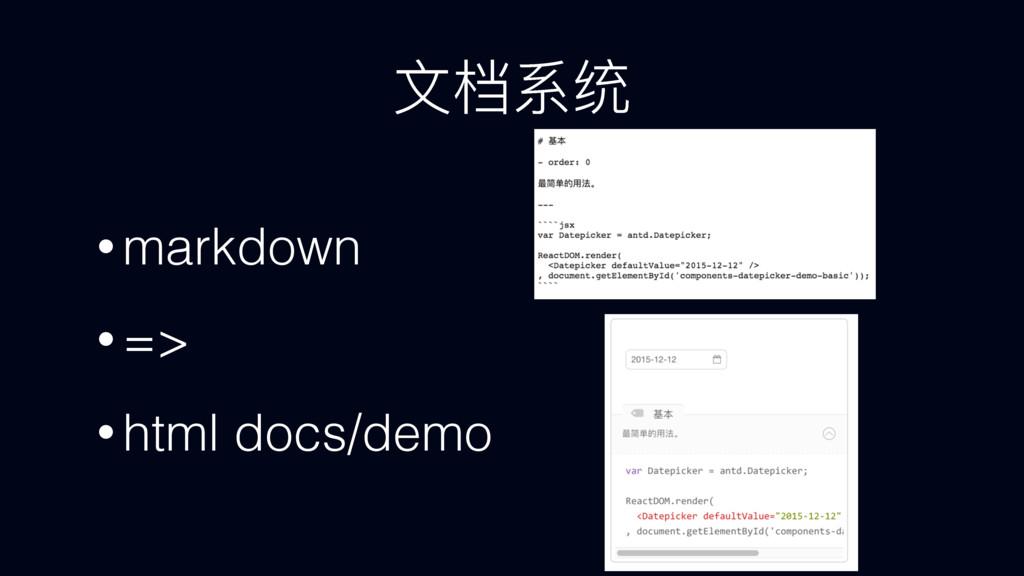 ᔮᕹ • markdown • => • html docs/demo