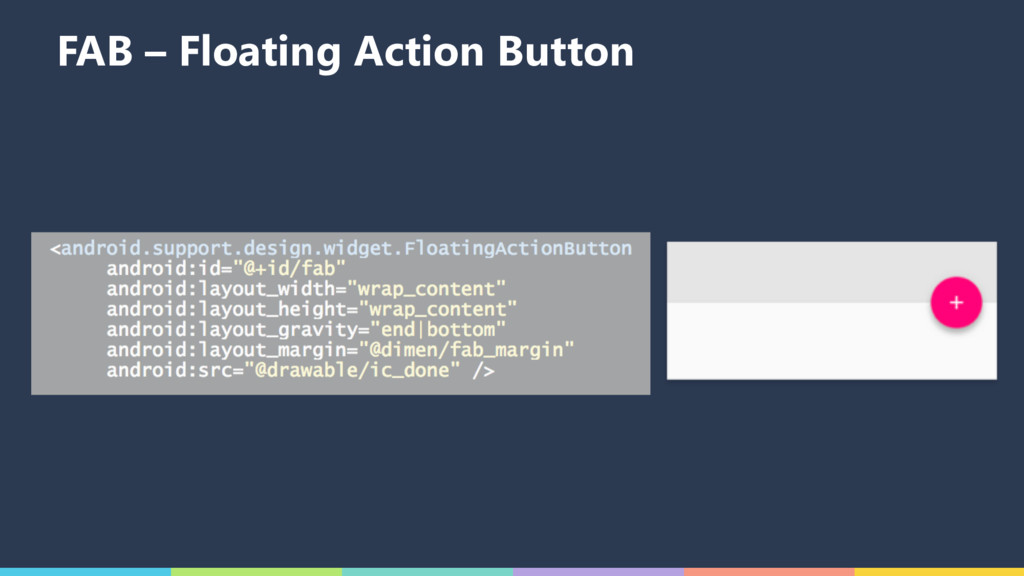 FAB – Floating Action Button
