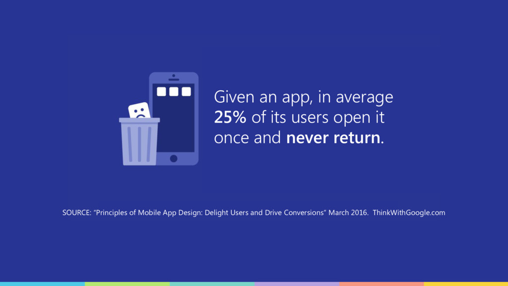 Given an app, in average 25% of its users open ...