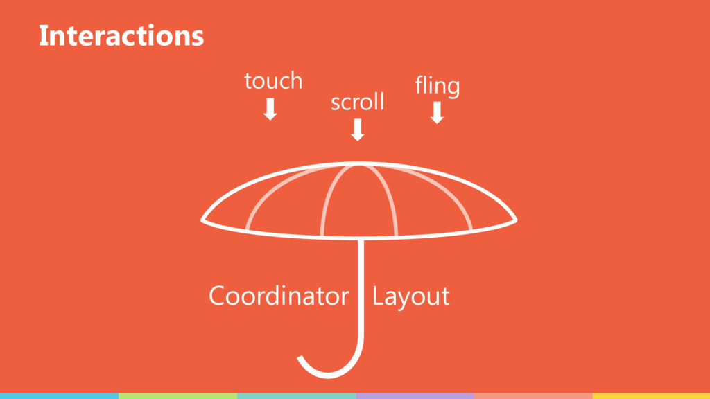 Interactions Coordinator Layout touch scroll fl...