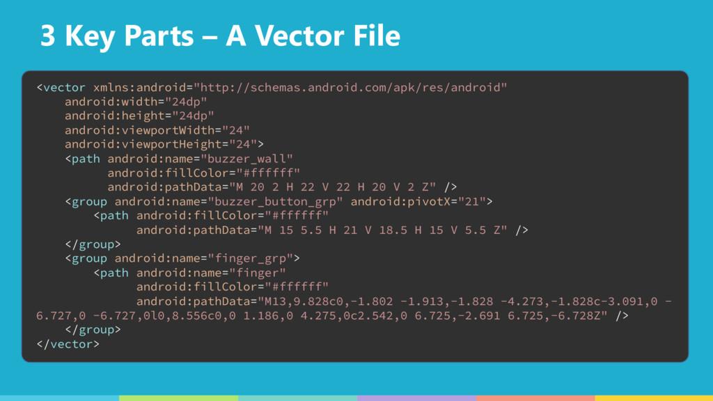 3 Key Parts – A Vector File <vector xmlns:andro...