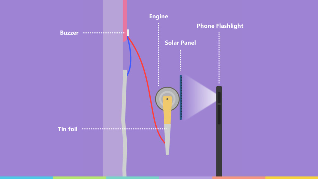 Tin foil Solar Panel Engine Buzzer Phone Flashl...