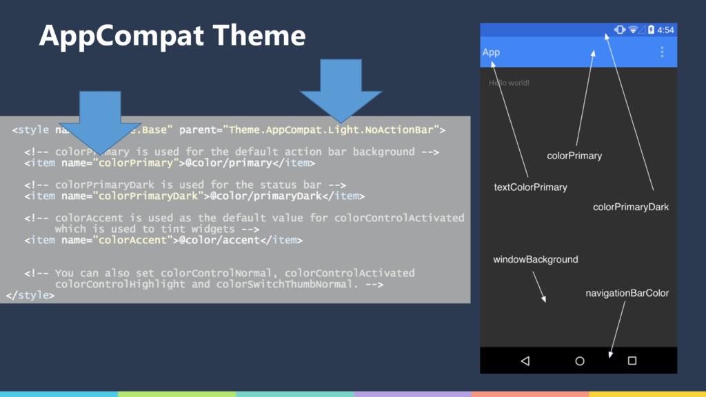 AppCompat Theme