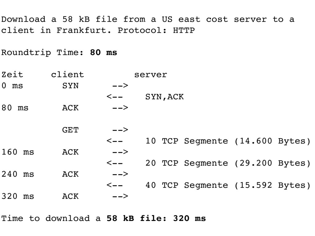 Download a 58 kB file from a US east cost serve...