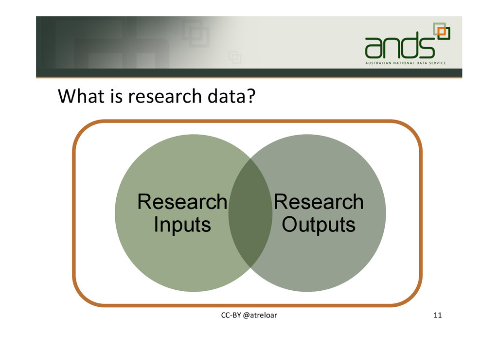 What#is#research#data?# CCABY#@atreloar# 11# Re...