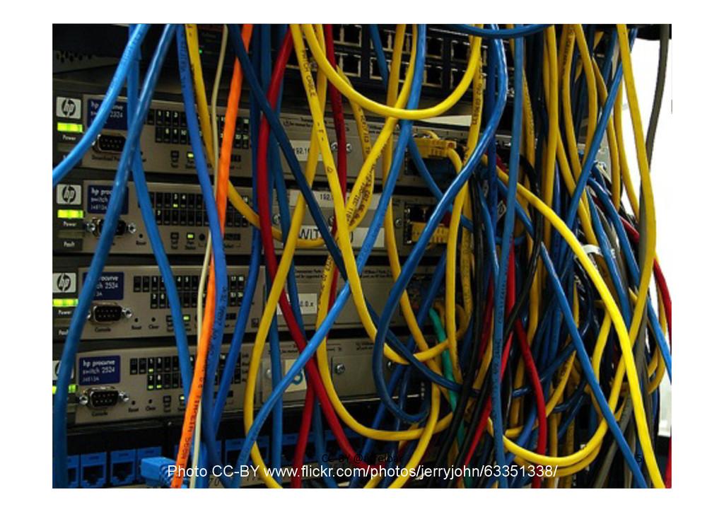 Photo CC-BY www.flickr.com/photos/jerryjohn/633...