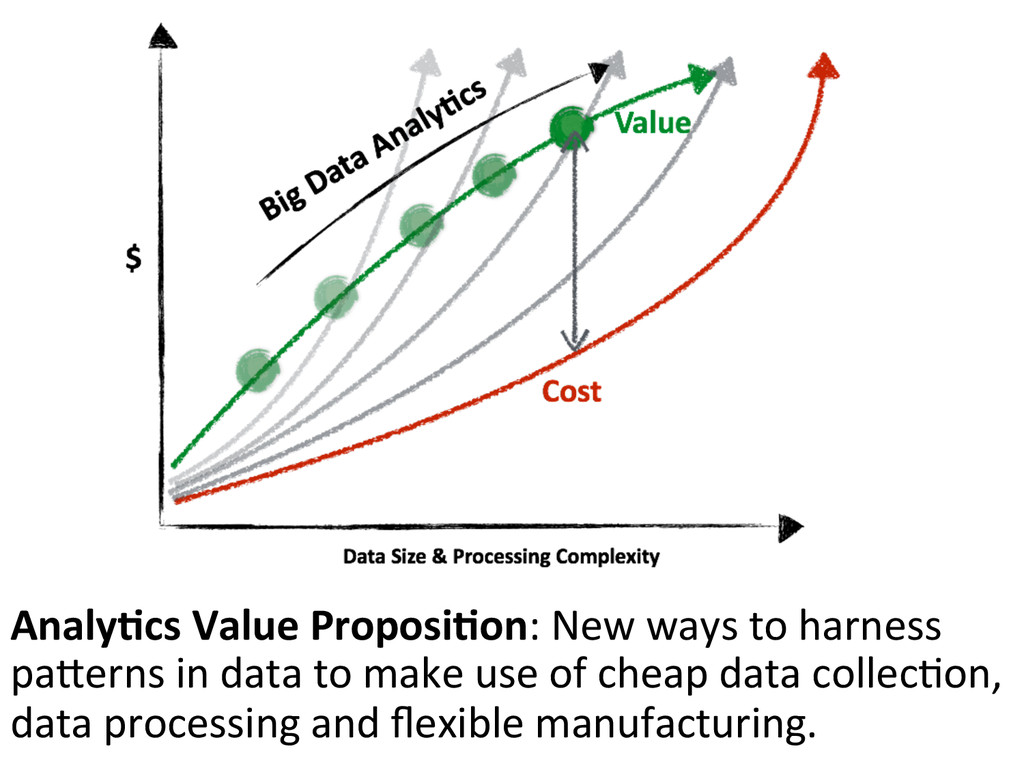 Analy8cs	