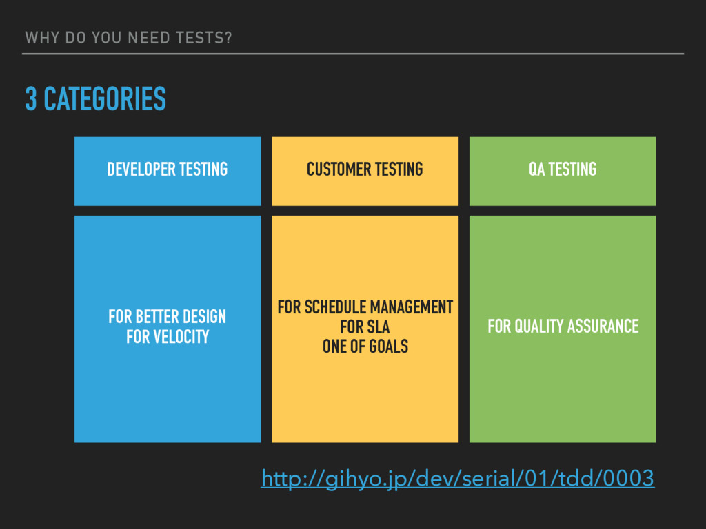 WHY DO YOU NEED TESTS? 3 CATEGORIES DEVELOPER T...