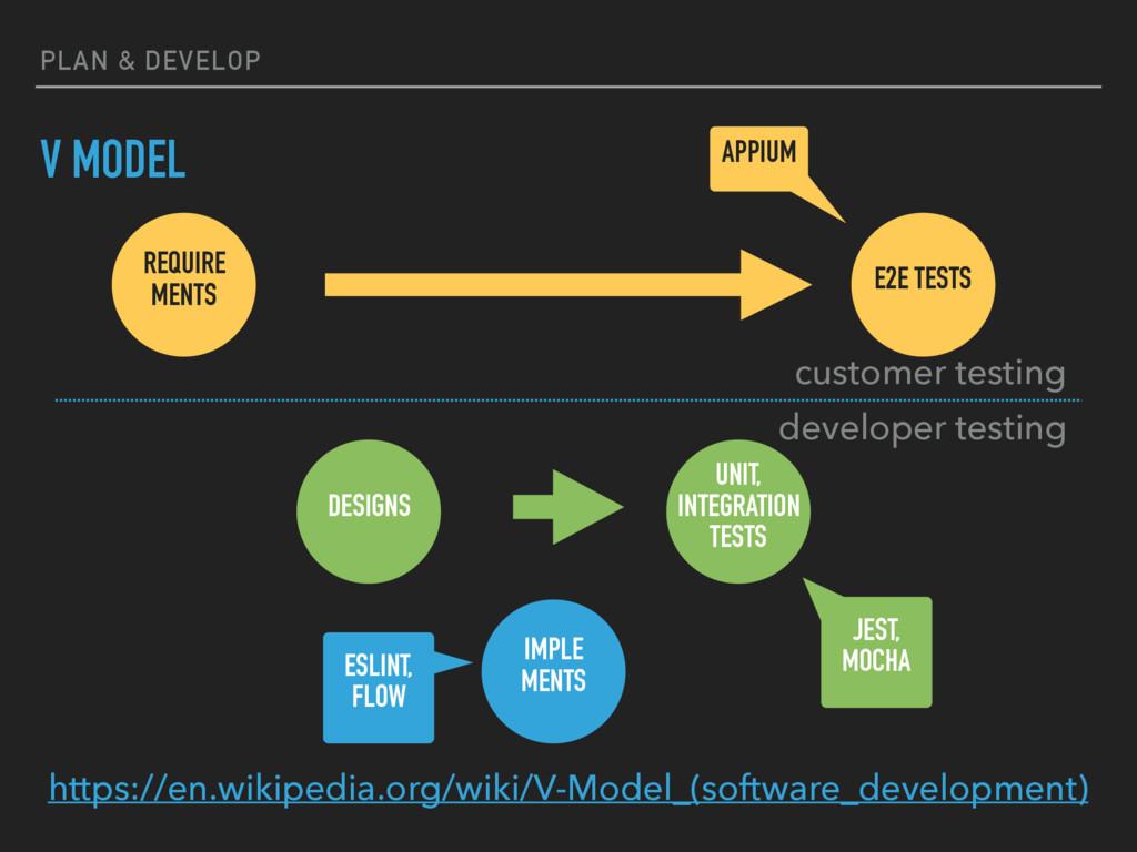 PLAN & DEVELOP V MODEL https://en.wikipedia.org...