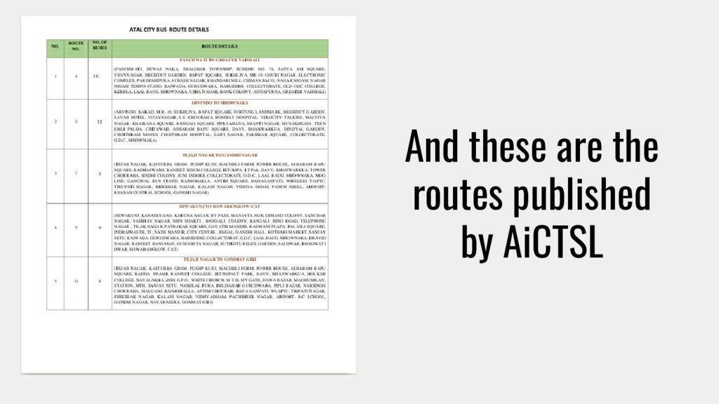 And these are the routes published by AiCTSL
