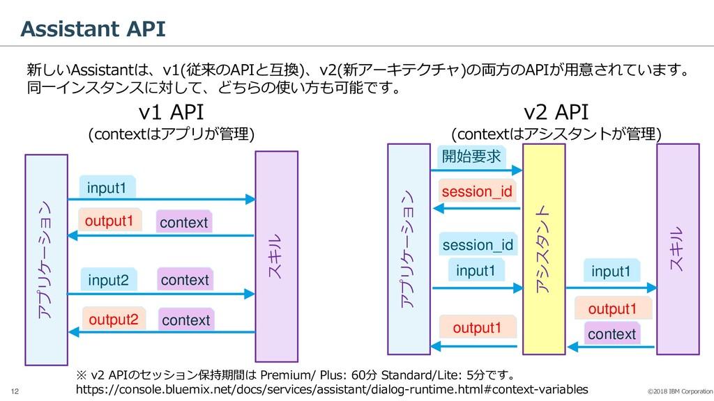 ©2018 IBM Corporation 12 Assistant API 新しいAssis...