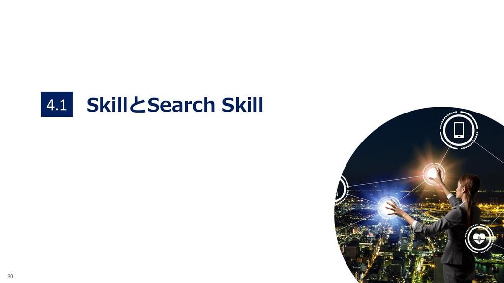 ©2018 IBM Corporation 20 SkillとSearch Skill 4.1