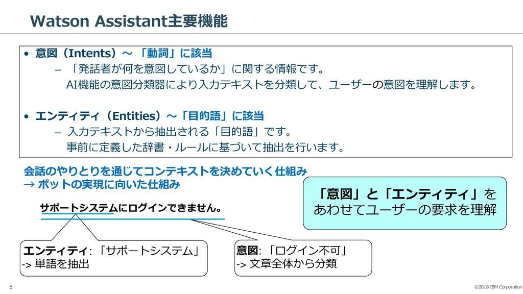 ©2018 IBM Corporation 5 Watson Assistant主要機能 • ...